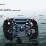 Sauber C30 2011 com explicações